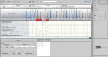 Staffer® vereinfacht Abstimmung zwischen Projekt & Linie