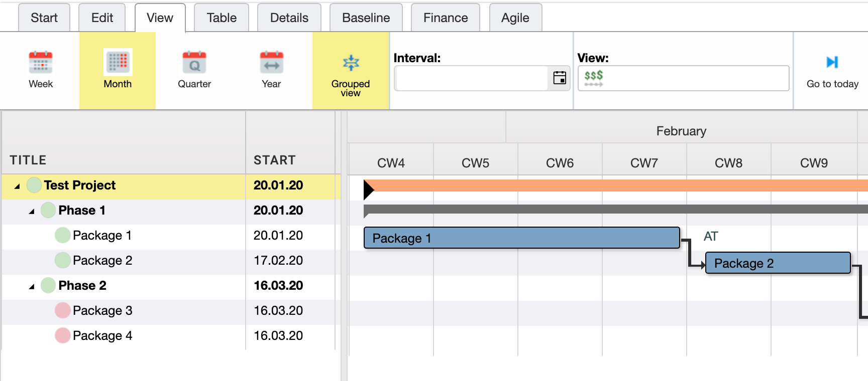 Project Planning with blur: Gantt Chart